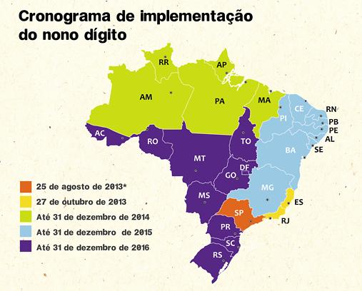 Cronograma de implementação do nono dígito